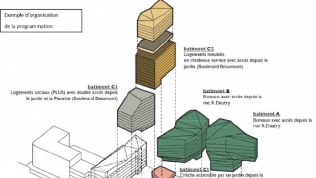Ilot beaumont rennes quatre architectes en lice for Architectes rennes